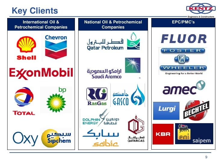 Exxon mobil case study