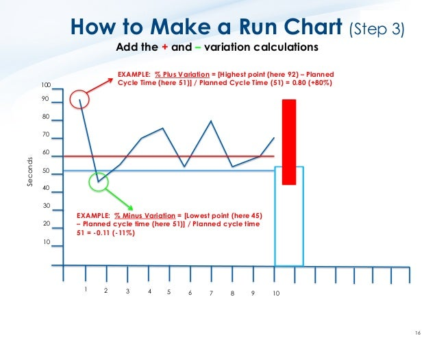 toyota kata how to use the key improvement kata forms rh slideshare net toyota smart key wiring diagram Toyota Schematic Diagrams
