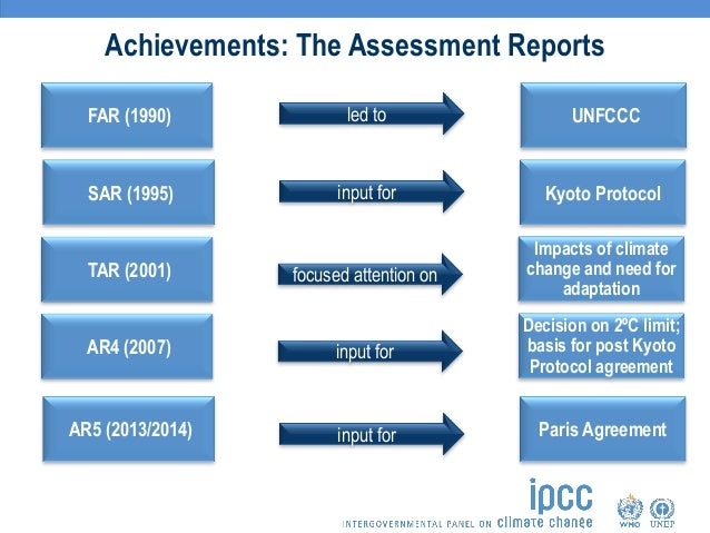 the role of ipcc in climate The intergovernmental panel on climate change (ipcc)  motor vehicles because the science related to climate change and the role of co2 in.
