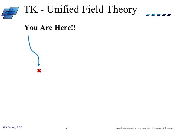 Toyota Kata Unified Field Theory Slide 2