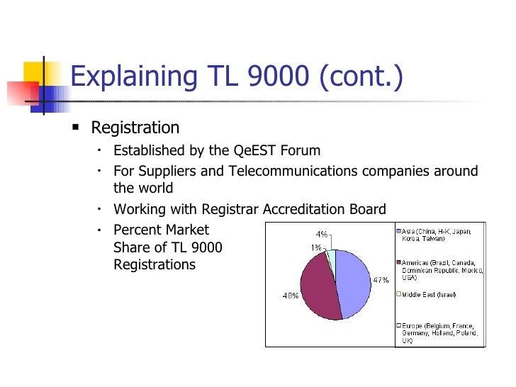 Explaining TL 9000 (cont.) <ul><li>Registration </li></ul><ul><ul><li>Established by the QeEST Forum </li></ul></ul><ul><u...