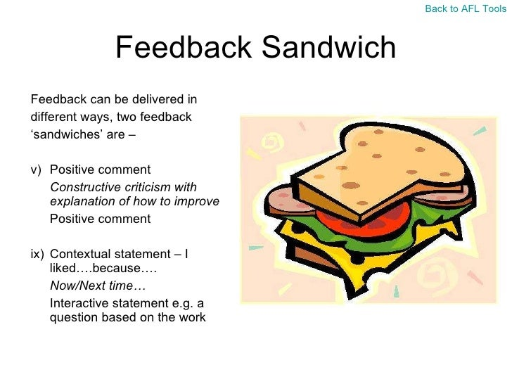 constructive feedback sandwich essay The sandwich method (or sandwich technique or hamburger method) is so  named  this method of sandwiching the constructive criticism between two.
