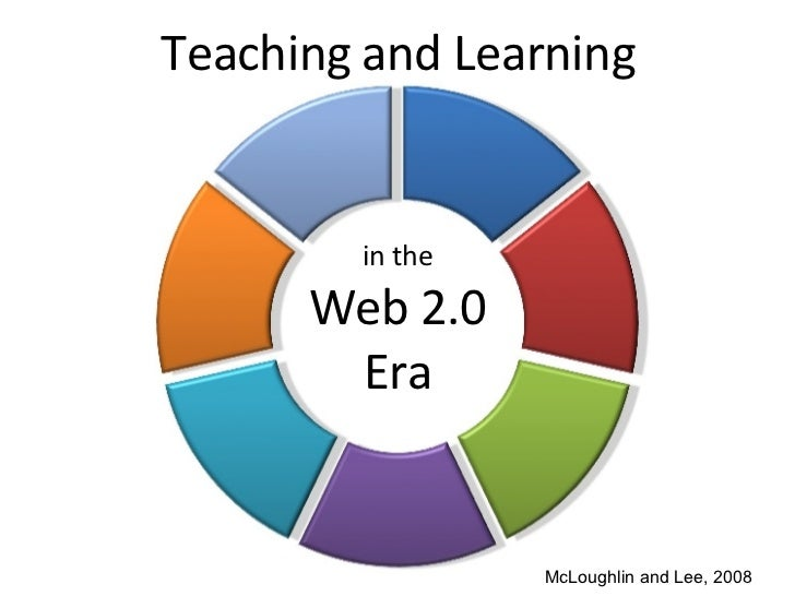 Teaching and Learning in the Web 2.0 Era McLoughlin and Lee, 2008