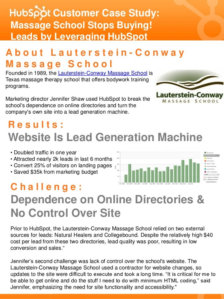 Customer Case Study:  Massage School Stops Buying!  Leads by Leveraging HubSpot About Lauterstein-Conway Massage School Fo...