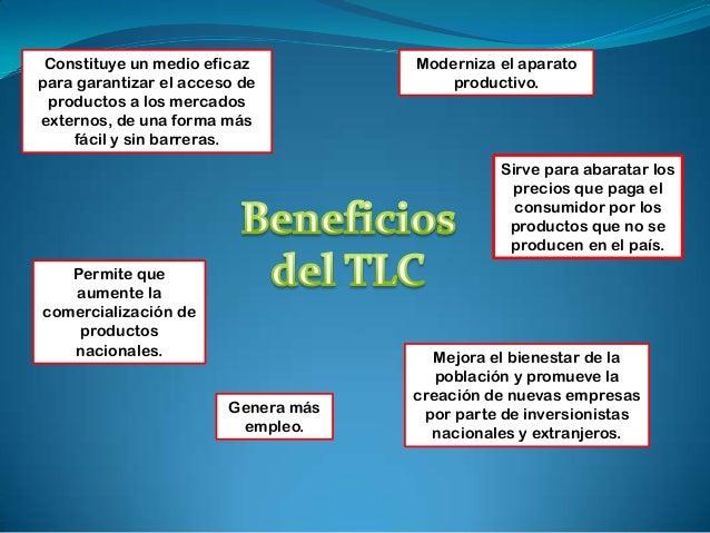 Qué temas hanegociado Colombia,    en los TLCs?        Derechos de propiedad intelectual:                                 ...