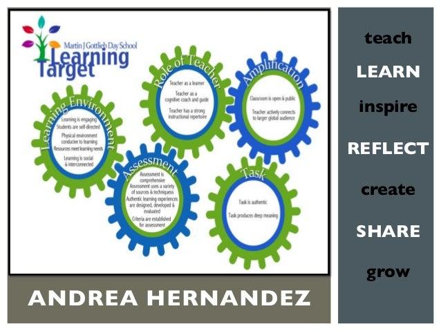 ANDREA HERNANDEZ  teach REFLECT inspire create grow LEARN SHARE
