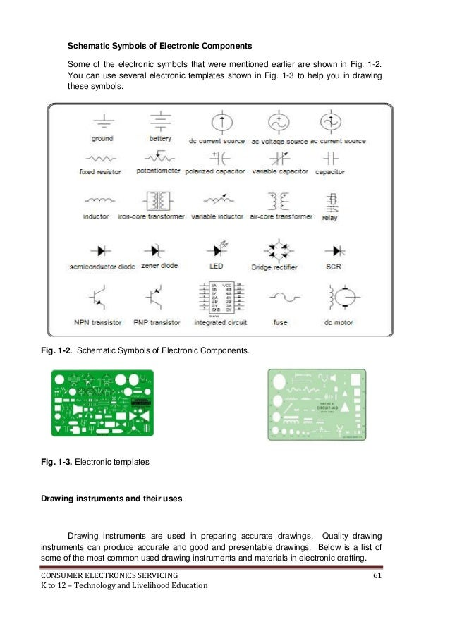 Symbols In Electronics - Colakork.net