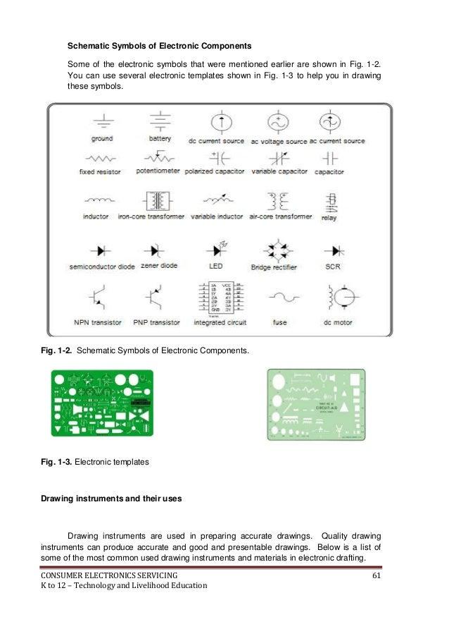 Famous Schematic Electronic Symbols Image - Schematic Diagram Series ...