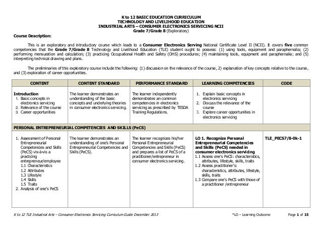 K to 12 BASIC EDUCATION CURRICULUM TECHNOLOGY AND LIVELIHOOD EDUCATION K to 12 TLE Industrial Arts – Consumer Electronics ...