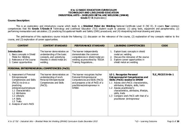 K to 12 BASIC EDUCATION CURRICULUM TECHNOLOGY AND LIVELIHOOD EDUCATION INDUSTRIAL ARTS – SHIELDED METAL ARC WELDING (SMAW)...