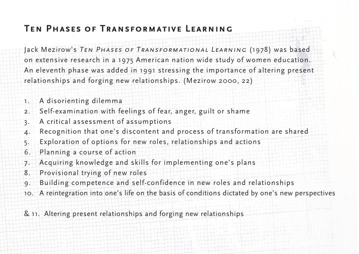 Levels of Learning in Education for SustainabilityCommunications theorist Gregory Bateson first described learning levels ...