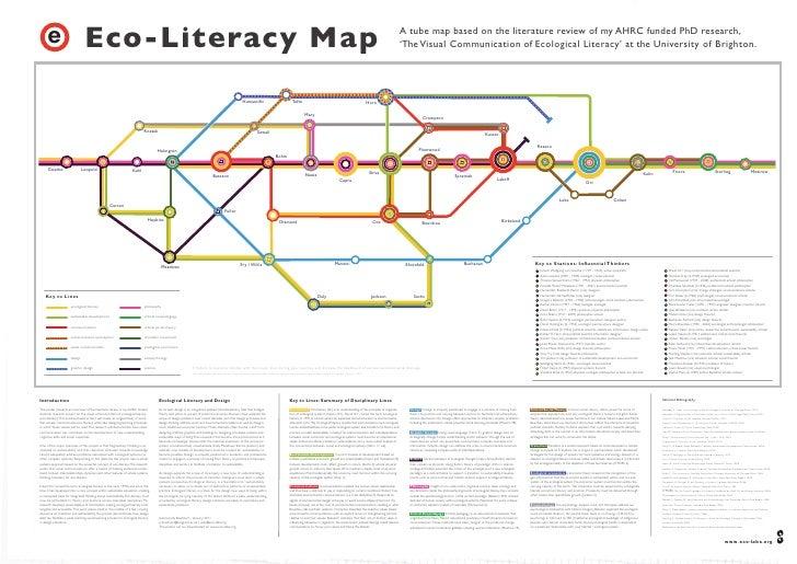 e                            Eco-Literacy Map                                                                             ...