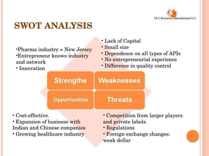 pharmaceutical marketing plan template