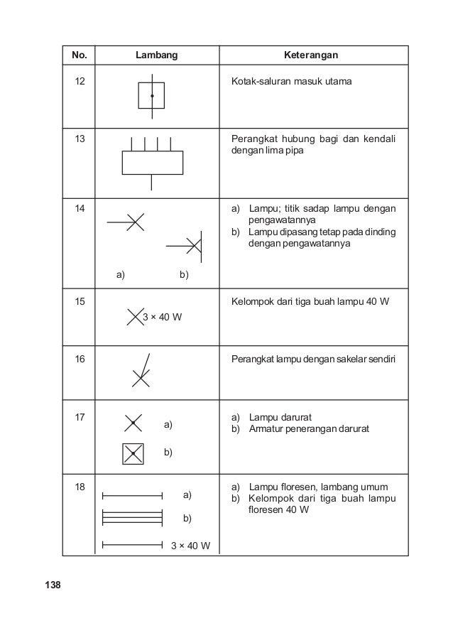 Tlic jilid 1 bab lampiran simbol listrik 14 ccuart Choice Image