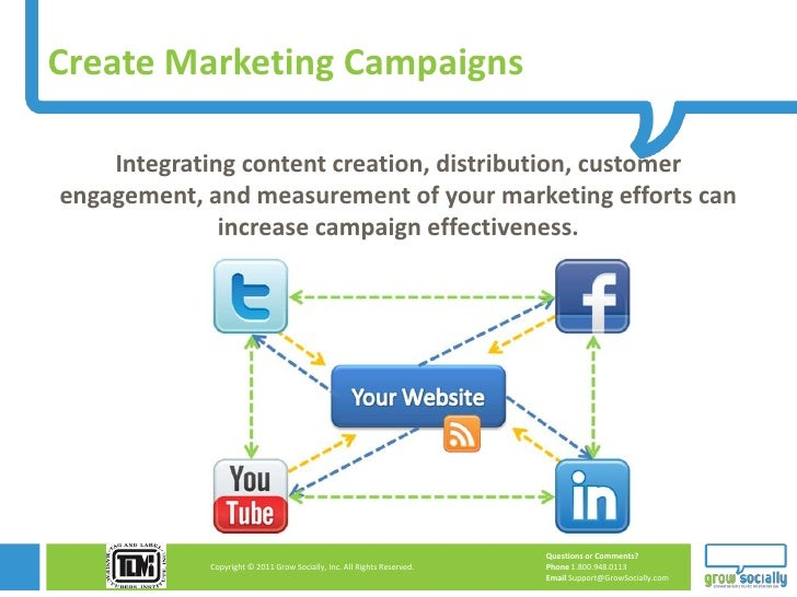 Create Marketing Campaigns    Integrating content creation, distribution, customerengagement, and measurement of your mark...
