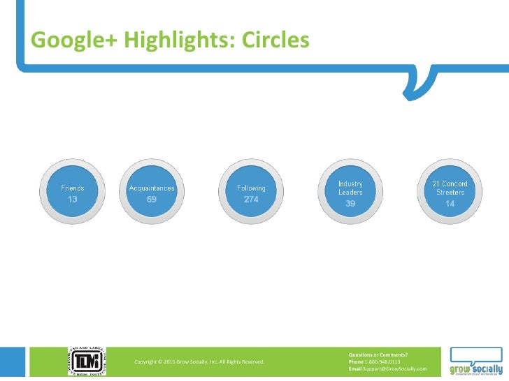 Google+ Highlights: Circles                                                                      Questions or Comments?   ...
