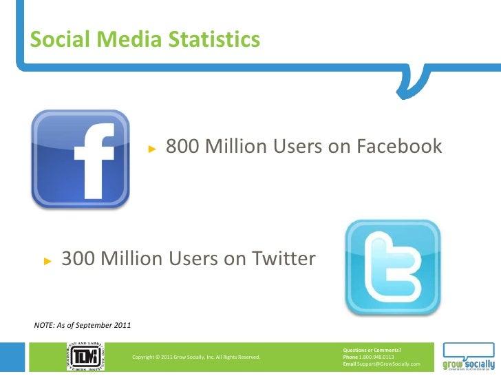 Social Media Statistics                                   ►       800 Million Users on Facebook  ►    300 Million Users on...
