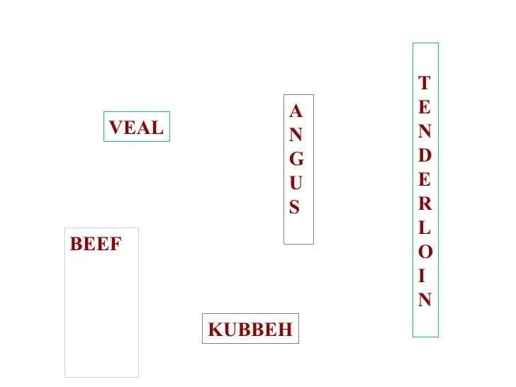 BEEF  TENDERLOIN VEAL ANGUS KUBBEH