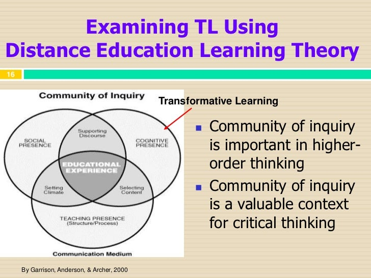 What is Transformative Learning