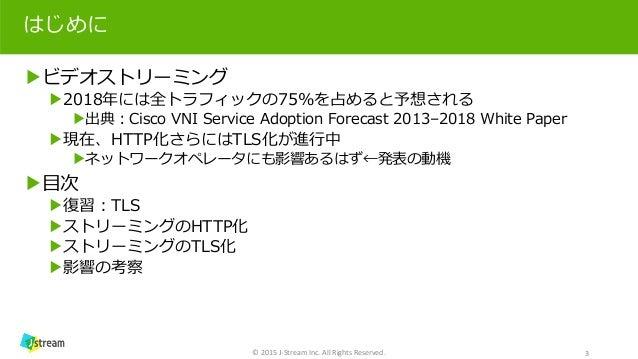 ストリーミングのTLS(SSL)化 Slide 3