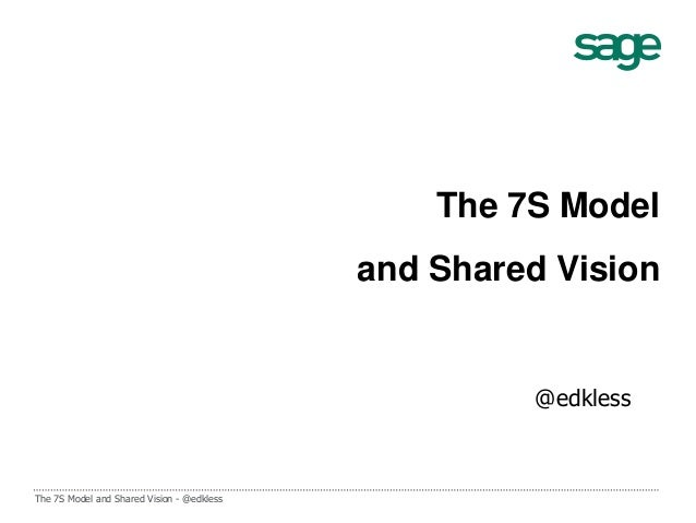 The 7S Model                                            and Shared Vision                                                 ...