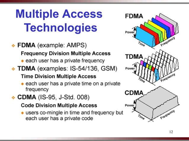 Multiple Access Technologies  12