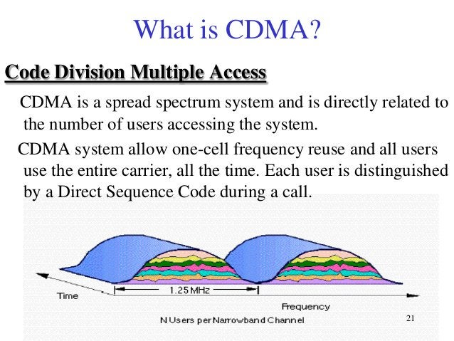 What is CDMA? Code Division Multiple Access CDMA is a spread spectrum system and is directly related to the number of user...