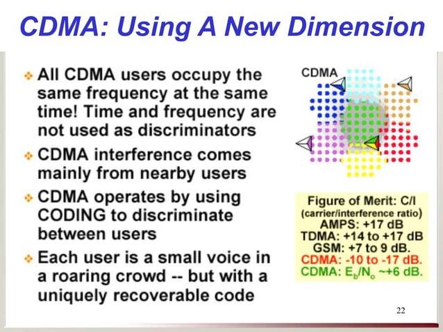 CDMA: Using A New Dimension  22