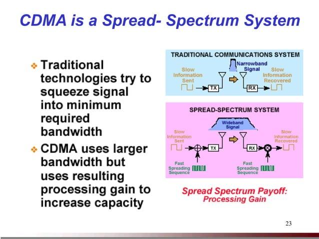 CDMA is a Spread- Spectrum System  23