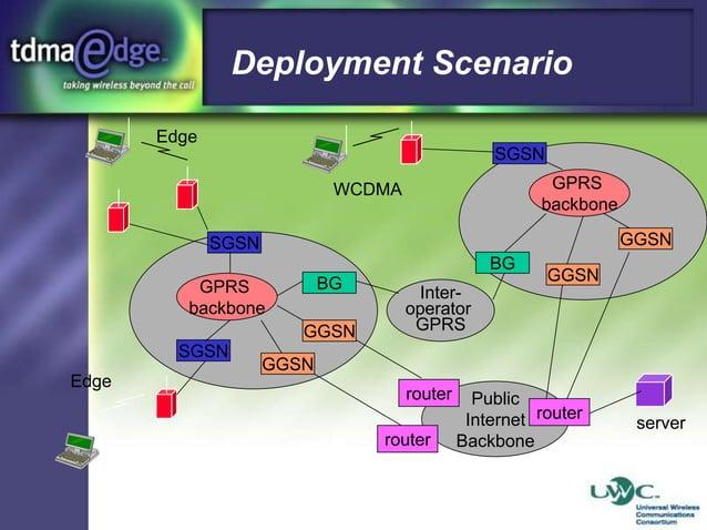 Deployment Scenario Edge SGSN GPRS backbone  WCDMA  GGSN  SGSN BG BG  GPRS backbone  GGSN SGSN Edge  GGSN  Interoperator G...