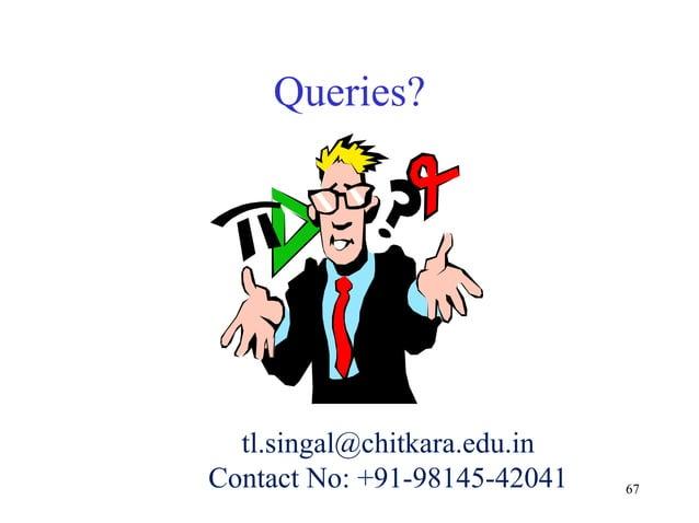 Queries?  tl.singal@chitkara.edu.in Contact No: +91-98145-42041  67