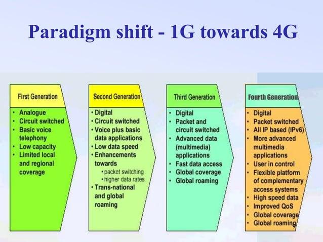 Paradigm shift - 1G towards 4G  Fourth Generation  9