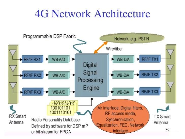 Digital Cellular Technologies