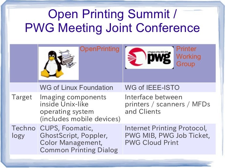 Open Printing Summit PWG Meeting 2012 Cupertino Event Report