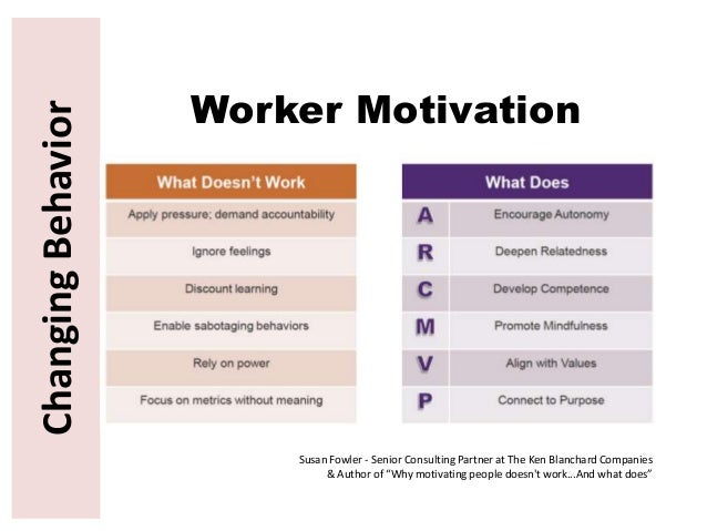 managing work and people The 12-step process for improving your people management skills rob wormley-- how many people work there what is your mobile number (for text.