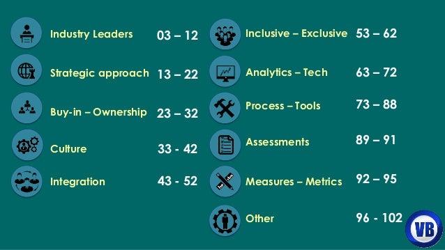 100 quotes on Talent Management Slide 2