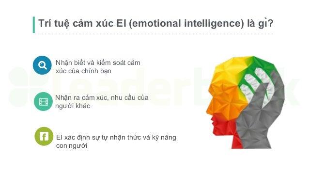 [Leaderbook] Giúp nhân viên phát triển trí tuệ cảm xúc của mình Slide 2