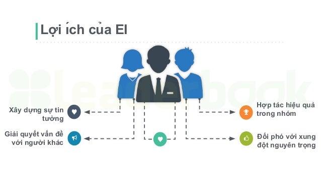 [Leaderbook] Giúp nhân viên phát triển trí tuệ cảm xúc của mình Slide 3