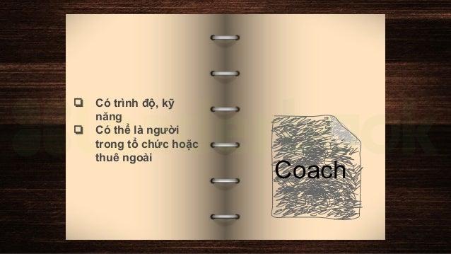 [Leaderbook] Huấn luyện là gì? Slide 3