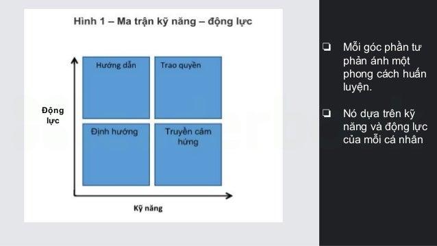 [Leaderbook] Chọn cách tiếp cận huấn luyện tốt nhất với Ma trận Kĩ Năng - Động Lực Slide 2