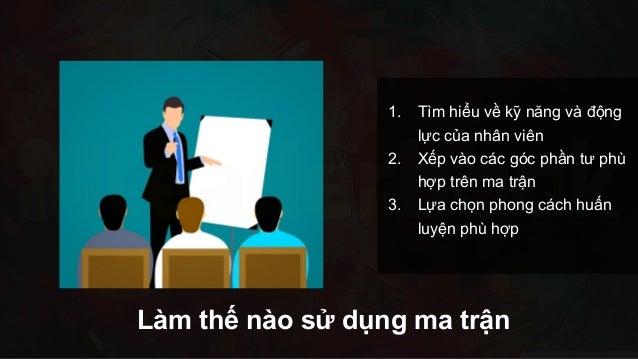 [Leaderbook] Chọn cách tiếp cận huấn luyện tốt nhất với Ma trận Kĩ Năng - Động Lực Slide 3