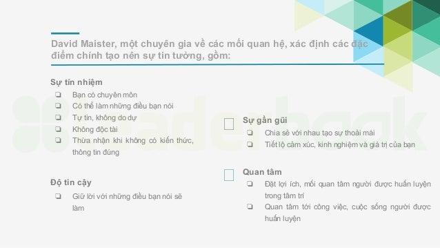[Leaderbook] Xây dựng mối quan hệ trong huấn luyện Slide 3