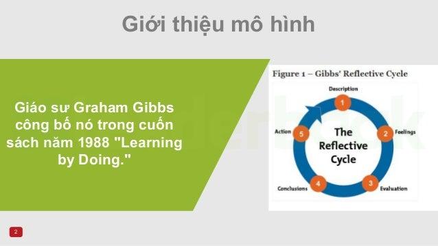 [Leaderbook] Giúp mọi người học từ kinh nghiệm với Chu kì của Gibbs Slide 2