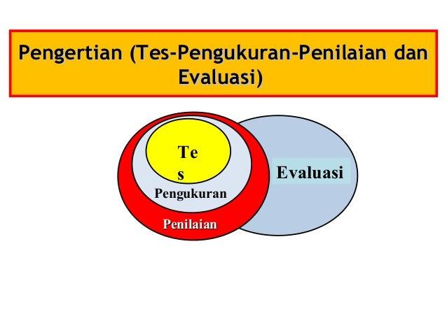 Tm 1 210217 Tes Pengukuran Penilaian Evaluasi Evaluasi Pembelajaran