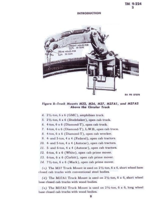 Machine Gun Mount for Trucks