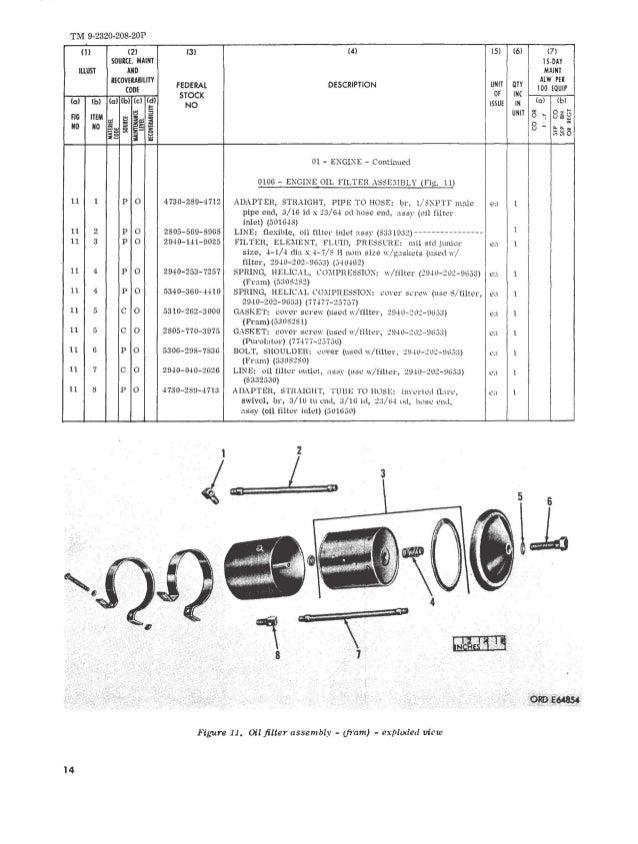 TM 9-2320-208-20P