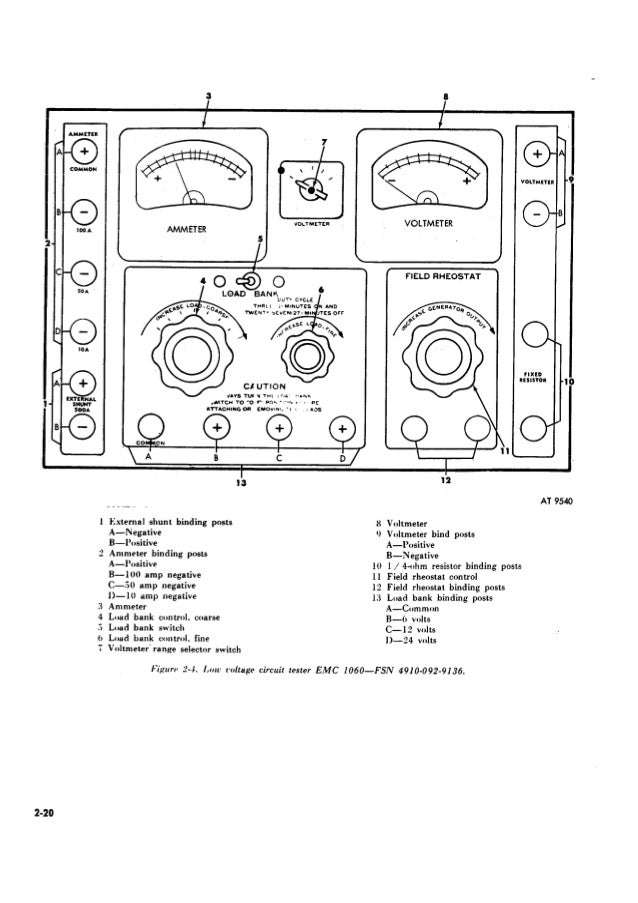 Heater wiring diagram for m151a2