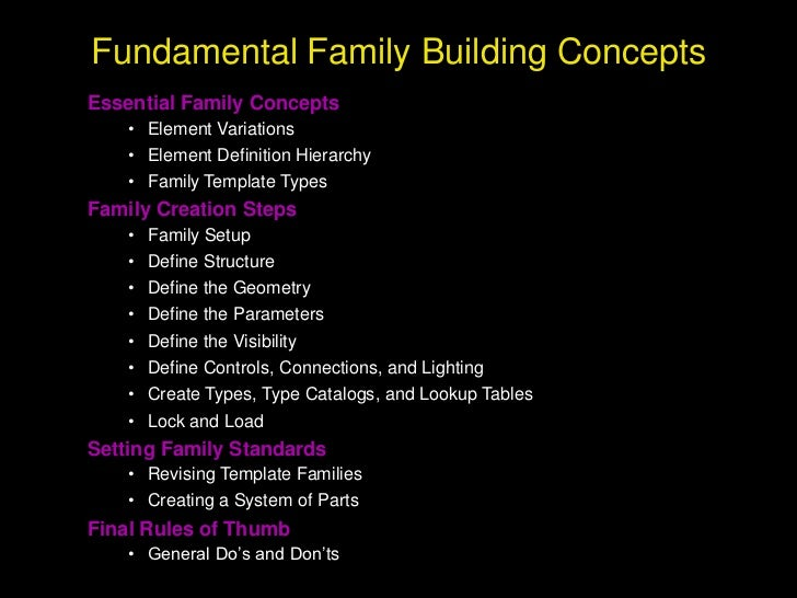 TMA - AARUG - Fundamental Family Building Concepts