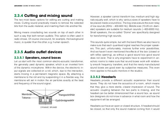 Fundamentals of sound module (basic level)