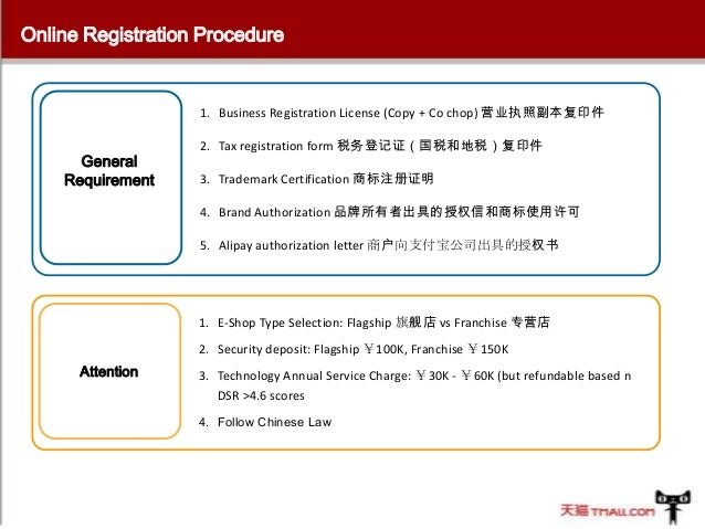 Alibaba Tmall China Operation Procedure